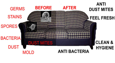 Why Sofa Cleaning